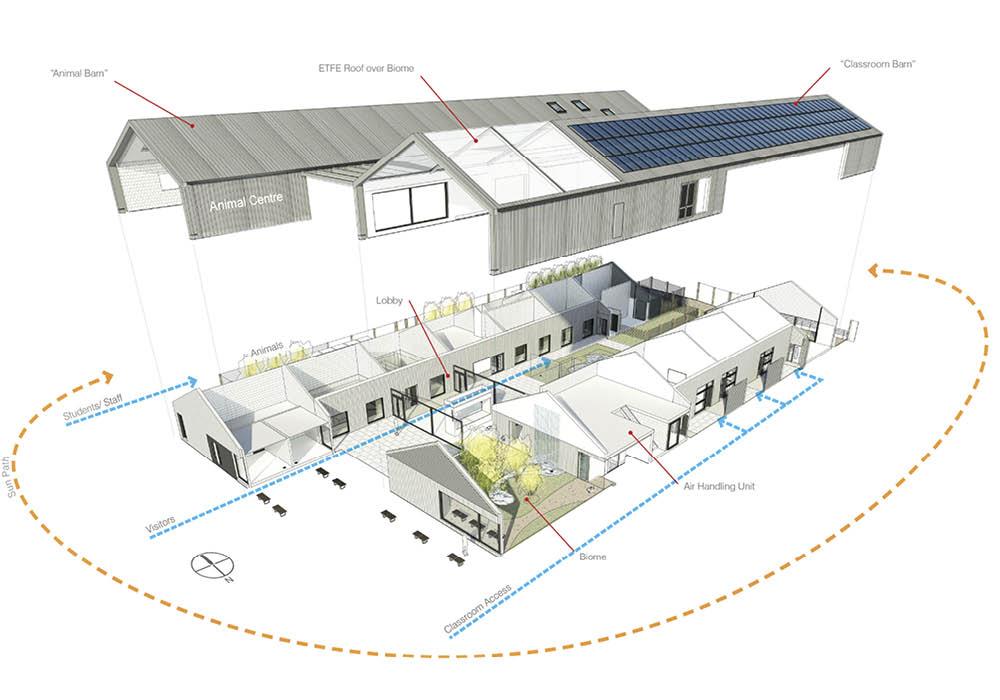 Designcubed Architects Shuttleworth College Animal Centre 4